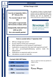VAT Rate Changes 2020